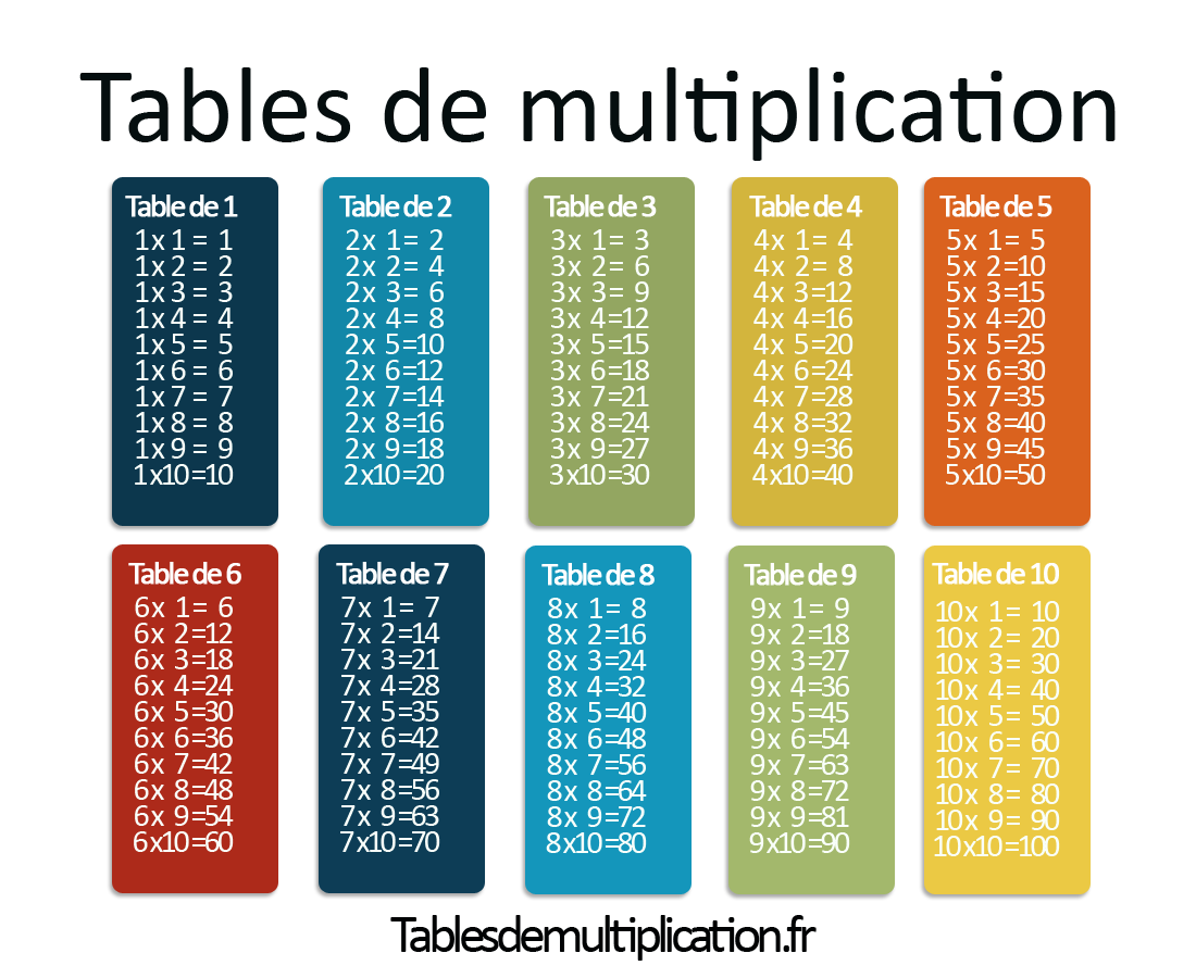 table de
