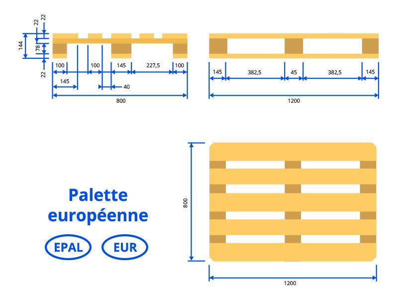 format palette europe